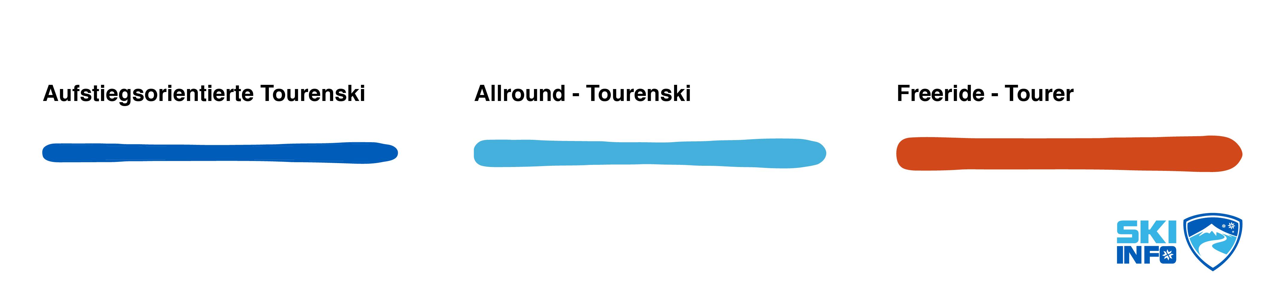 Welcher Tourenski zum Skitourengehen?