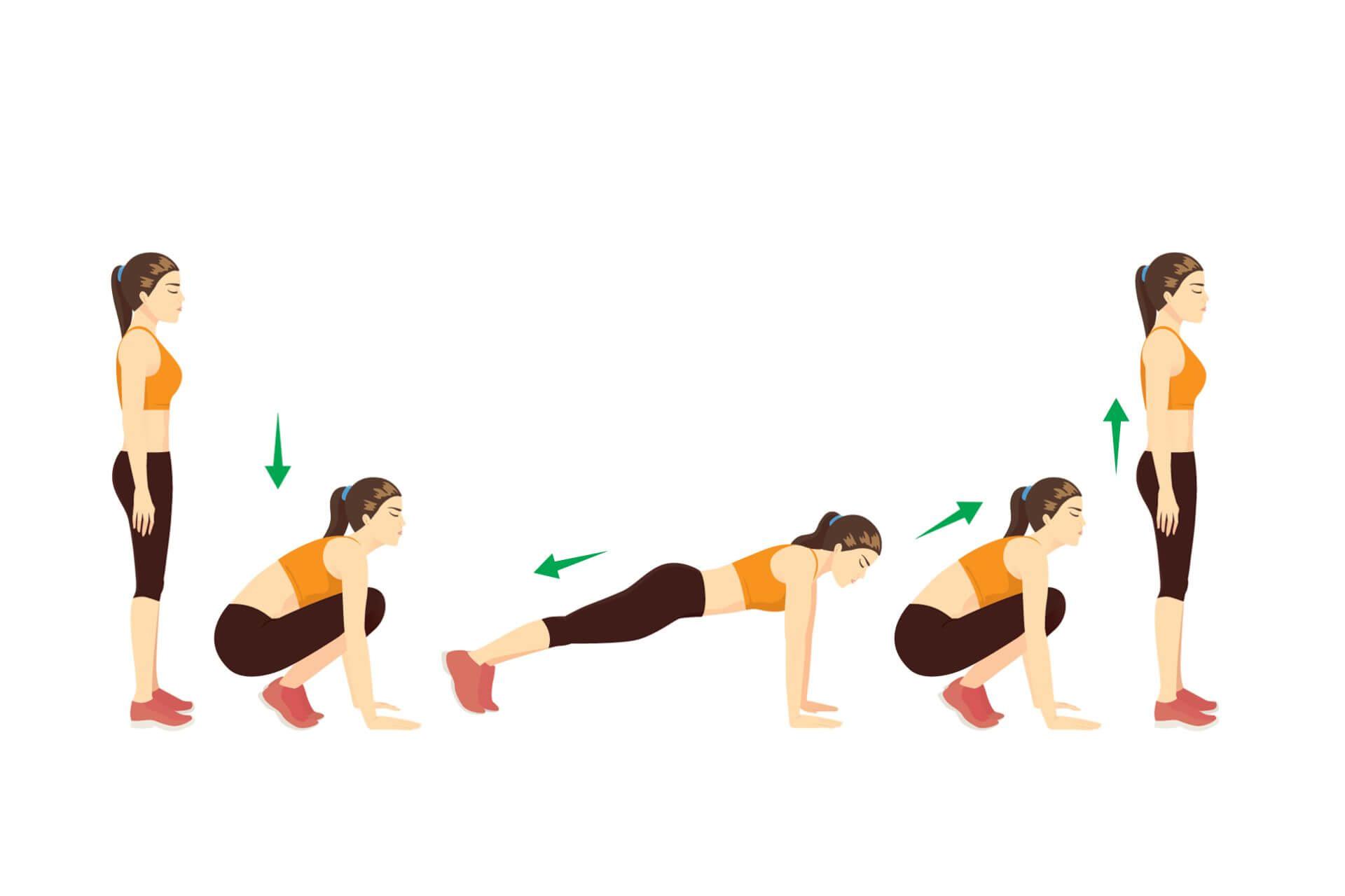Übungen zur Kraftausdaur - Burpees